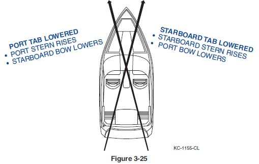 Do I Need Trim Tabs? - Crownline Boats